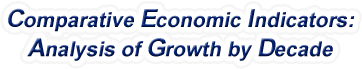 New Jersey - Comparative Economic Indicators: Analysis of Growth By Decade, 1970-2017