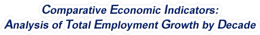 New Jersey - Analysis of Total Employment Growth by Decade, 1970-2016