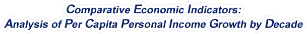 New Jersey - Analysis of Per Capita Personal Income Growth by Decade, 1970-2017