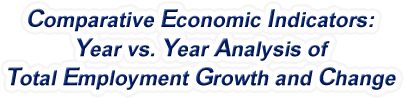 New Jersey - Year vs. Year Analysis of Total Employment Growth and Change, 1969-2017