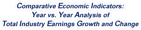 New Jersey - Year vs. Year Analysis of Total Industry Earnings Growth and Change, 1969-2017