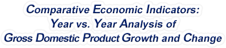 New Jersey - Year vs. Year Analysis of Gross Domestic Product Growth and Change, 1969-2019