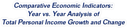 New Jersey - Year vs. Year Analysis of Total Personal Income Growth and Change, 1969-2016