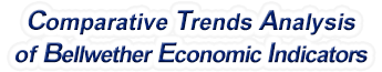 New Jersey - Comparative Trends Analysis of Bellwether Economic Indicators, 1969-2017