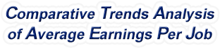 New Jersey - Comparative Trends Analysis of Average Earnings Per Job, 1969-2017