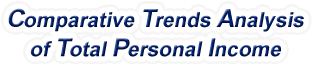 New Jersey - Comparative Trends Analysis of Total Personal Income, 1969-2016