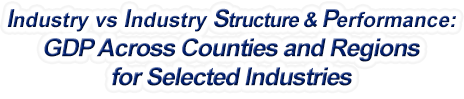 New Jersey - Industry vs. Industry Structure & Performance: GDP Across Counties and Regions for Selected Industries