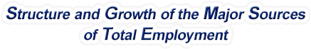 New Jersey Structure & Growth of the Major Sources of Total Employment