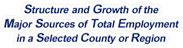 New Jersey Structure & Growth of the Major Sources of Total Employment in a Selected County or Region